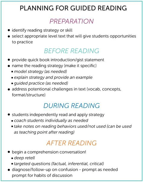 readers workshop lesson plan template 25 best ideas about guided reading template on