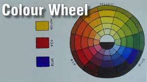 online art class colour wheel in acrylic paint basket tv