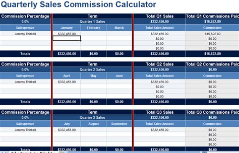 Sales Commission Report Template Excel Quarterly Sales Commission Calculator Spreadsheet
