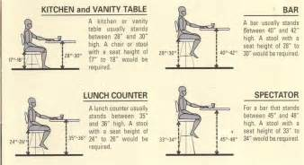 bar measurements bar stools plus in fort worth texas off of hwy 121