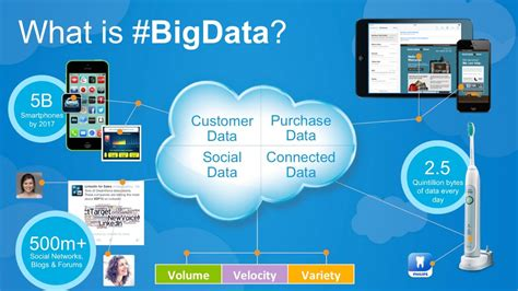bid data types of big data structured and unstructured ndimensionz