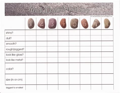 Rocks And Minerals Worksheets by Rock And Mineral Identification Worksheet