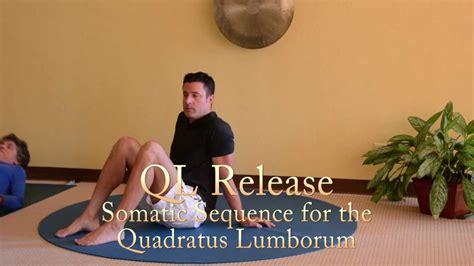 quadratus lumborum management for ql strain recovery strengthening and management books quadratus lumborum strain www imgkid the