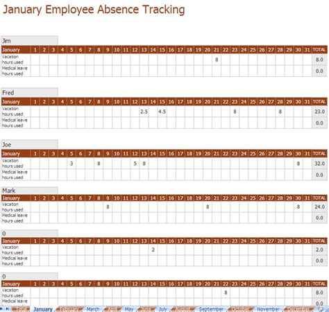 employee absence tracking excel template