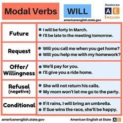 modal verbs will