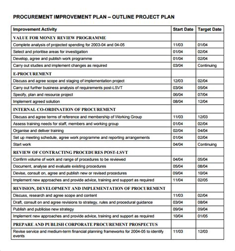 project outline template 9 download free documents in