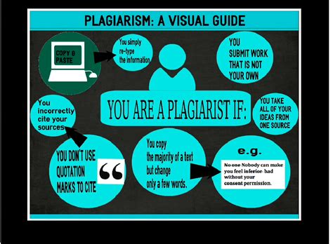 Patchwork Plagiarism - a picture is worth a 1000 words plagiarism infographics