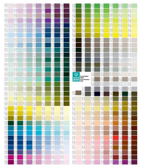 cmyk colors cmyk color chart sometimes always never