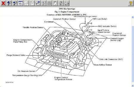 auto manual repair 2008 kia sportage electronic valve timing 2001 kia sportage code p0422 computer problem 2001 kia sportage 4