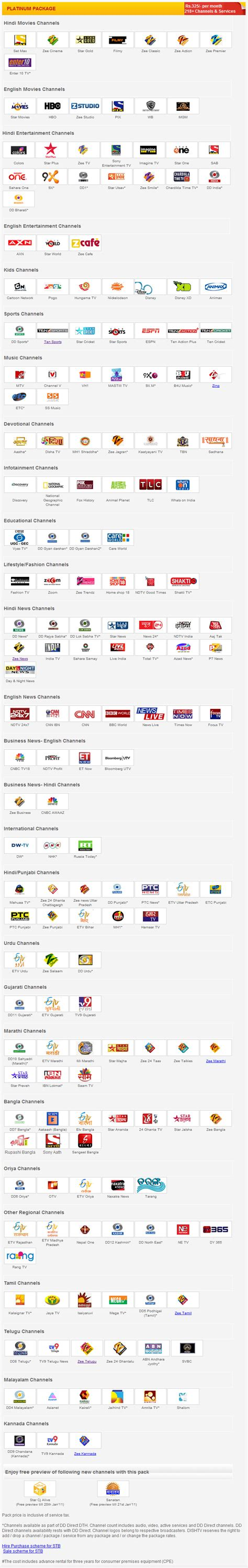 printable version of dish network channels dishtv subscription package details with channels logo