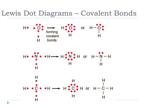 how to make a dot diagram lewis structure for cfcl3