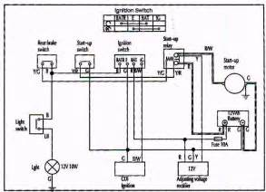 49cc scooter cdi wiring diagram 2 stroke scooter wiring diagram wiring diagrams