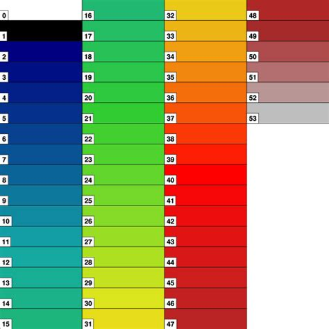 Ncl Color Table by Ncl Graphics Color Maps