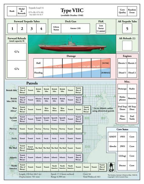 german u boats on display consim press the evolution of wargame design image
