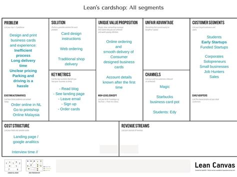 lean canvas template pdf lean canvas pictures to pin on pinsdaddy