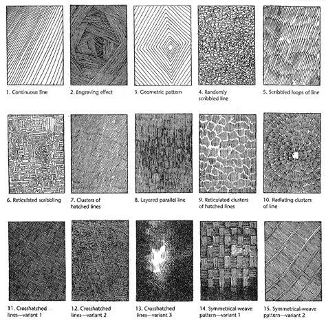 pattern drawing exercises drawing tips поиск в google draw u pinterest mark