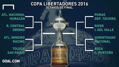 Calendario 8 De Copa Libertadores Copa Libertadores 2016 D 237 As Y Horarios Para Los Octavos