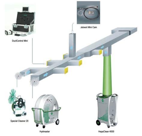 arco comfort air siemens ventilator clean air fmlex com gt beste design