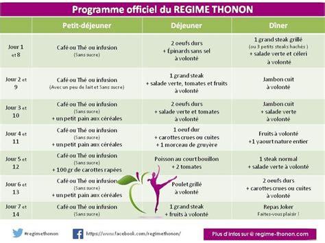 Regime Detox Menu by Les 25 Meilleures Id 233 Es De La Cat 233 Gorie Regime Thonon Menu