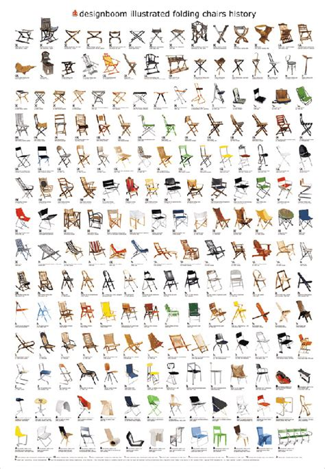 folding chair design history the illustrated history of folding chairs poster