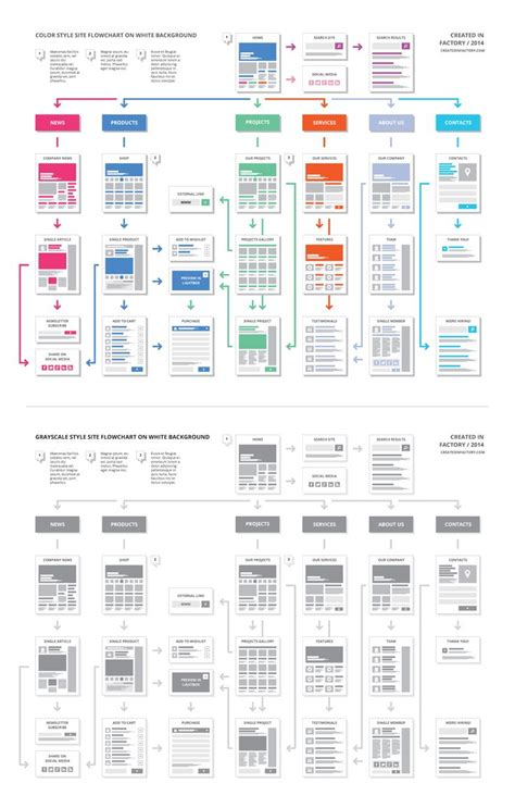 website design flowchart template 22 best revenue projections images on template