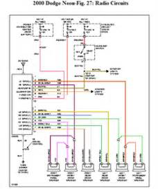 dodge neon radio wiring diagram 2004 dodge neon wiring diagram wiring diagrams