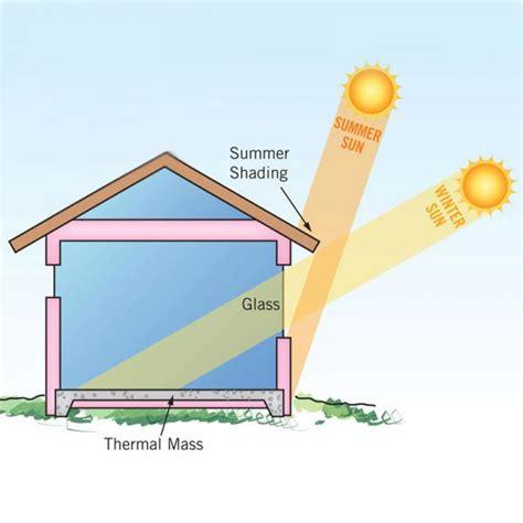 passive solar home design checklist passive solar home design checklist 28 images zsa