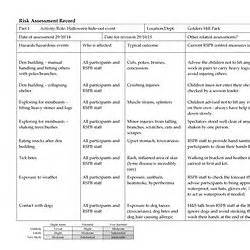 forestry risk assessment template keyfeaturesofforestschoolcopy pearltrees