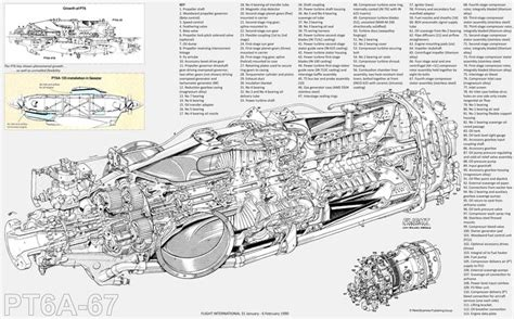 pt6a turboprop engine demonstrated the types of pt6 a pc 12 pratt whitney canada pt6a 67 turboprop cutaway