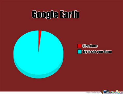google earth by be v 00 meme center