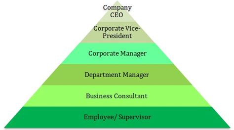 After Mba In Entrepreneurship by Mba In Entrepreneurship Career Prospects