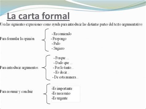 carta formal y partes la carta ppt descargar