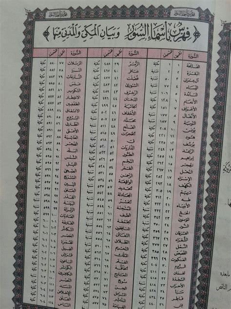 Al Quran Bukhara A6 Kecil Color al quran mushaf impor tanpa terjemah ukuran a6