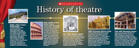 elements of classical theatre scholastic s theatre timeline