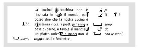 forma parole con le lettere memoire francese italiano e lingue camerunensi a