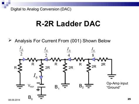 calculate resistor ladder resistor ladder dac calculator 28 images dac essentials the resistor ladder analog wire