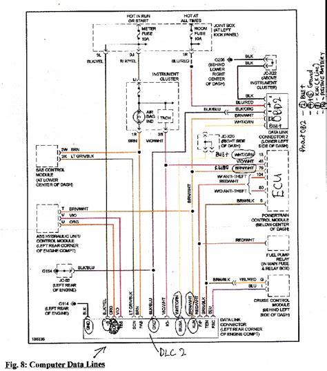 mazda mpv lww obd schematic   pin  obd  pin