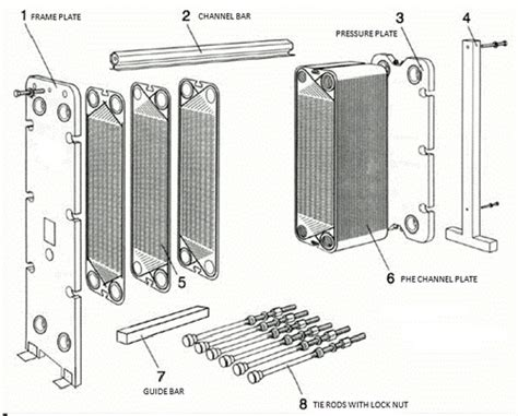 Describe How A Lava L Works by Spares Of Phe Frame Plate Spares Of Phe Frame Plate