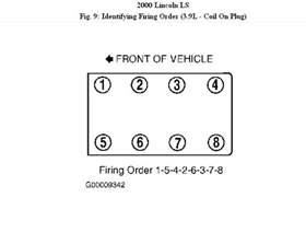 Ford 5 4 Cylinder Numbers Where Is Cylinder Number 6 In A Lincoln Ls V8 3 9l