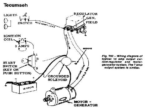 club car starter generator wiring diagram l gt p diagrams electrical diagram
