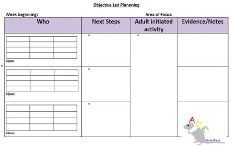 printable eyfs planning sheets 39 best planning and programming images on pinterest