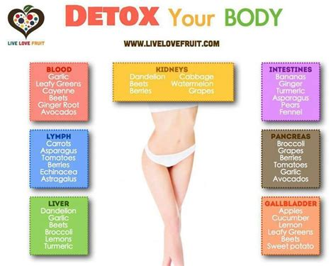 Best Detox Remedies by 17 Best Images About Remedies On