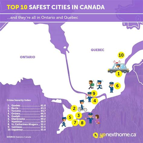 toronto ranked the best city to live in the world blogto toronto ranked the 3rd safest city in canada narcity