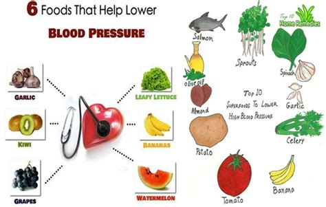 Kitchen Dining And Living Room Design by Three Super Foods To Eat Daily To Lower High Blood Pressure