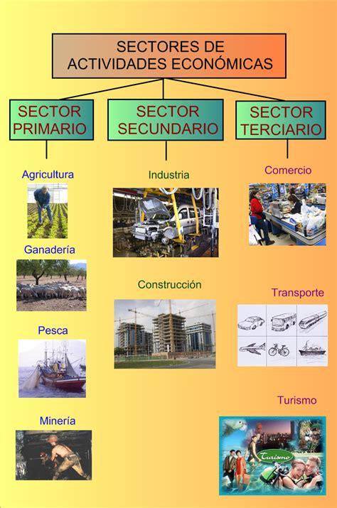 epigrafes de actividades economicas 2016 actividades econ 243 micas salesianos las palmas 5 186 6 186 ep