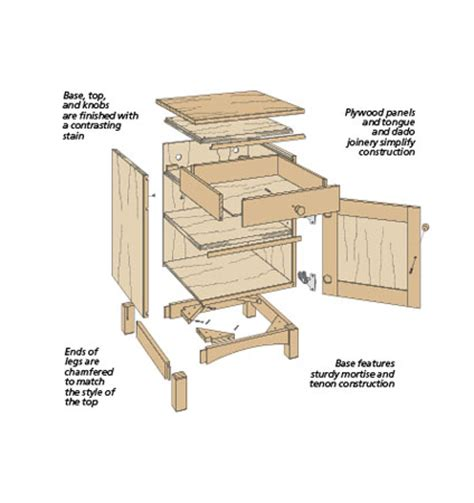nightstand table woodworking plans woodworking projects two tone night stand woodsmith plans