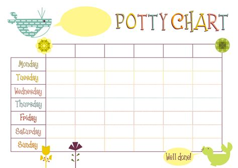 reward charts templates activity shelter