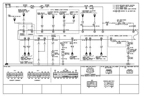 Repair Guides Cpu 1999 Central Processing Unit