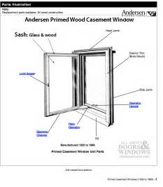 How To Build A Window Awning Window Page 28 Estate Buildings Information Portal