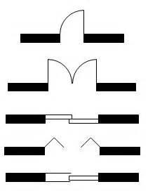 Drawing Sliding Doors On Floor Plan by Floor Plan Symbols
